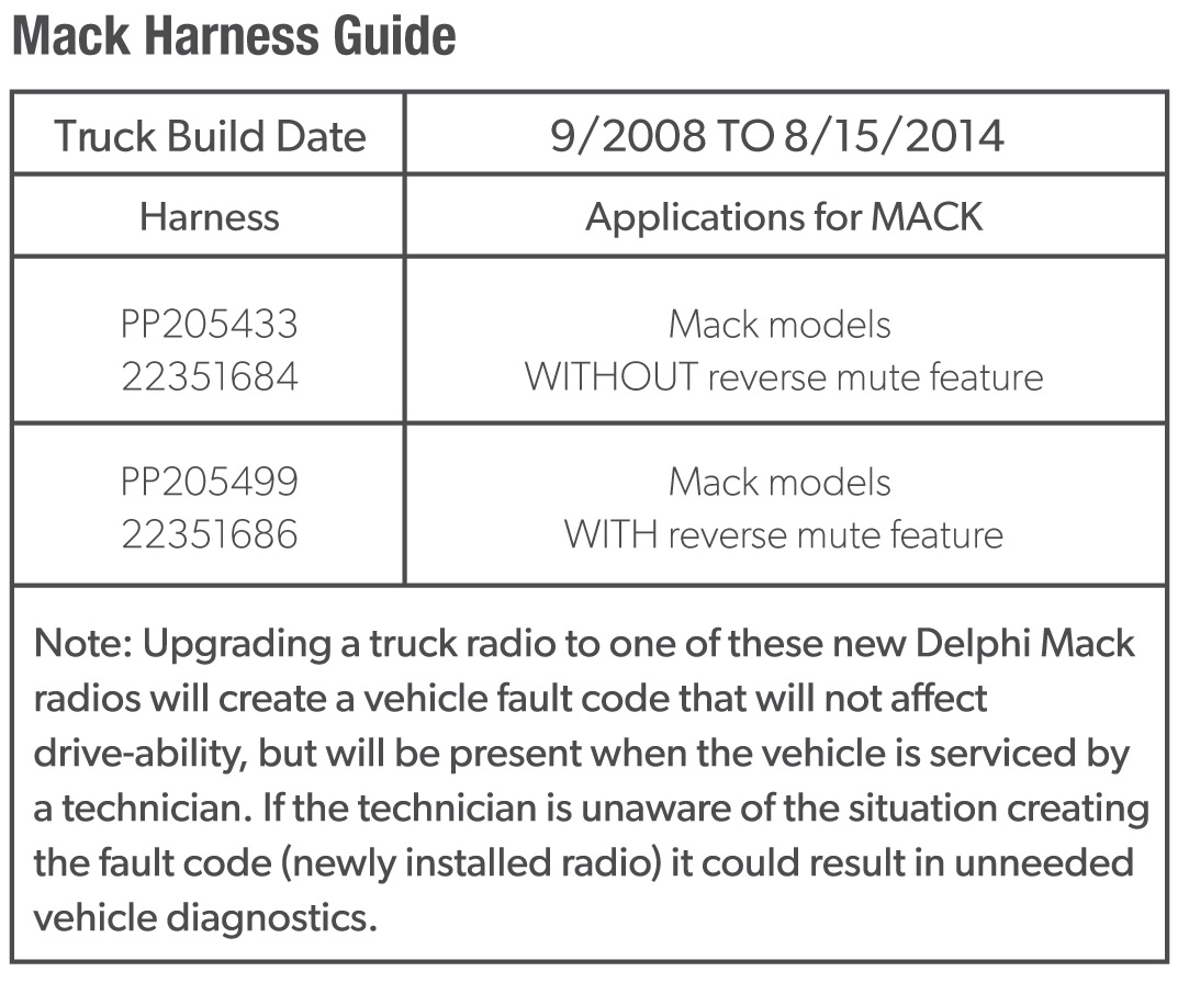 MACK Harness Guide delphi mack branded heavy duty am fm mp3 wma wb cd front usb radio wiring harness for 2007 mack truck at bayanpartner.co